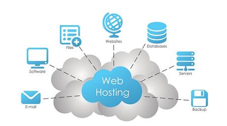 Annual Web Hosting Deal